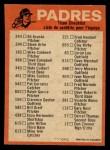 1973 O-Pee-Chee Blue Team Checklist #21   -      Padres Team Checklist Back Thumbnail