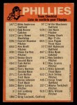 1973 O-Pee-Chee Blue Team Checklist #19   Phillies Team Checklist Back Thumbnail