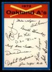 1973 O-Pee-Chee Blue Team Checklist #18   Athletics Team Checklist Front Thumbnail