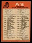 1973 O-Pee-Chee Blue Team Checklist #18   Athletics Team Checklist Back Thumbnail