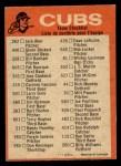 1973 O-Pee-Chee Blue Team Checklist #5   Cubs Team Checklist Back Thumbnail