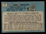 1965 O-Pee-Chee #61  Chris Cannizzaro  Back Thumbnail