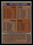 1976 Topps #452   Colts Team Checklist Back Thumbnail
