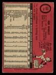 1969 O-Pee-Chee #144  Bob Hendley  Back Thumbnail