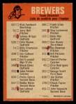 1973 O-Pee-Chee Blue Team Checklist #13   -    Brewers Team Checklist Back Thumbnail