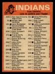 1973 O-Pee-Chee Blue Team Checklist #8   Indians Team Checklist Back Thumbnail