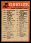 1973 O-Pee-Chee Blue Team Checklist #2   Orioles Team Checklist Back Thumbnail