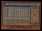 1978 Topps #176  Milt May  Back Thumbnail