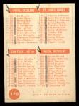 1963 Topps #170   Checklist 2 Back Thumbnail