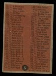 1962 Topps #22   Checklist 1 Back Thumbnail