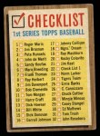 1962 Topps #22   Checklist 1 Front Thumbnail