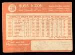 1964 Topps #329  Russ Nixon  Back Thumbnail