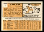 1963 Topps #71  Bobby Wine  Back Thumbnail