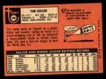 1969 Topps #586  Tim Cullen  Back Thumbnail
