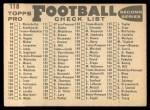 1959 Topps #118   Cardinals Team Checklist Back Thumbnail