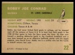 1961 Fleer #22  Bobby Joe Conrad  Back Thumbnail
