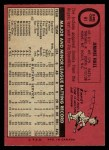1969 O-Pee-Chee #61  Jimmie Hall  Back Thumbnail