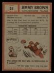 1962 Topps #28  Jim Brown  Back Thumbnail