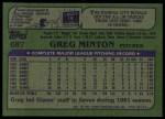 1982 Topps #687  Greg Minton  Back Thumbnail
