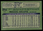 1982 Topps #77  Miguel Dilone  Back Thumbnail