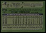 1982 Topps #215  Mike Krukow  Back Thumbnail