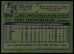 1982 Topps #655  Joel Youngblood  Back Thumbnail