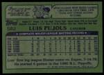 1982 Topps #582  Luis Pujols  Back Thumbnail