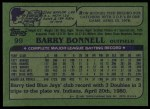 1982 Topps #99  Barry Bonnell  Back Thumbnail
