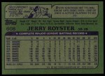 1982 Topps #608  Jerry Royster  Back Thumbnail