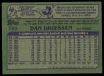 1982 Topps #785  Dan Driessen  Back Thumbnail