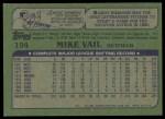 1982 Topps #194  Mike Vail  Back Thumbnail