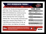 2005 Topps #654   Minnesota Twins Team Back Thumbnail