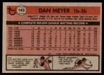 1981 Topps #143  Dan Meyer  Back Thumbnail