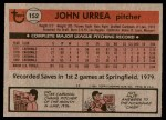 1981 Topps #152  John Urrea  Back Thumbnail