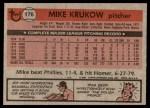 1981 Topps #176  Mike Krukow  Back Thumbnail