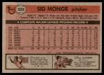 1981 Topps #333  Sid Monge  Back Thumbnail