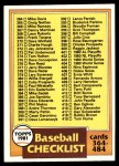1981 Topps #446   Checklist Front Thumbnail