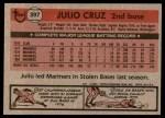 1981 Topps #397  Julio Cruz  Back Thumbnail