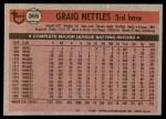 1981 Topps #365  Graig Nettles  Back Thumbnail