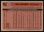 1981 Topps #623  Sal Bando  Back Thumbnail