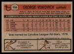 1981 Topps #598  George Vuckovich  Back Thumbnail