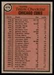 1981 Topps #676   Cubs Team Checklist Back Thumbnail