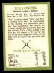 1963 Fleer #12  Tito Francona  Back Thumbnail