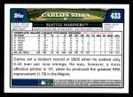 2008 Topps #433  Carlos Silva  Back Thumbnail