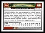 2008 Topps #601  Felipe Paulino  Back Thumbnail