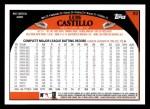 2009 Topps #92  Luis Castillo  Back Thumbnail