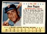 1963 Post #103  Jose Pagan  Front Thumbnail