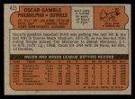 1972 Topps #423  Oscar Gamble  Back Thumbnail