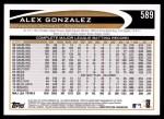 2012 Topps #589  Alex Gonzalez  Back Thumbnail