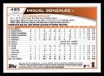 2013 Topps #423  Miguel Gonzalez  Back Thumbnail